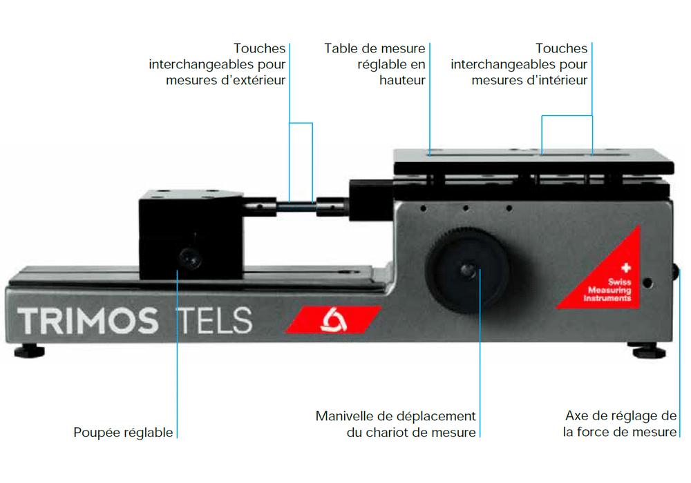 Banc de mesure Trimos modèle TELS