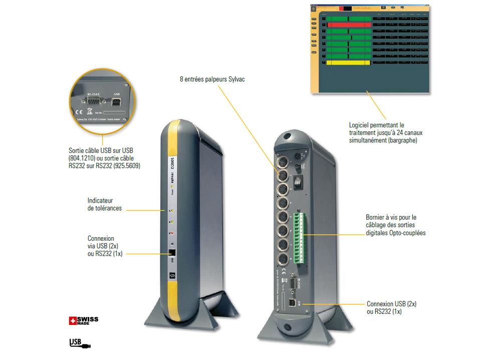 Unité de multiplexage D200S Sylvac