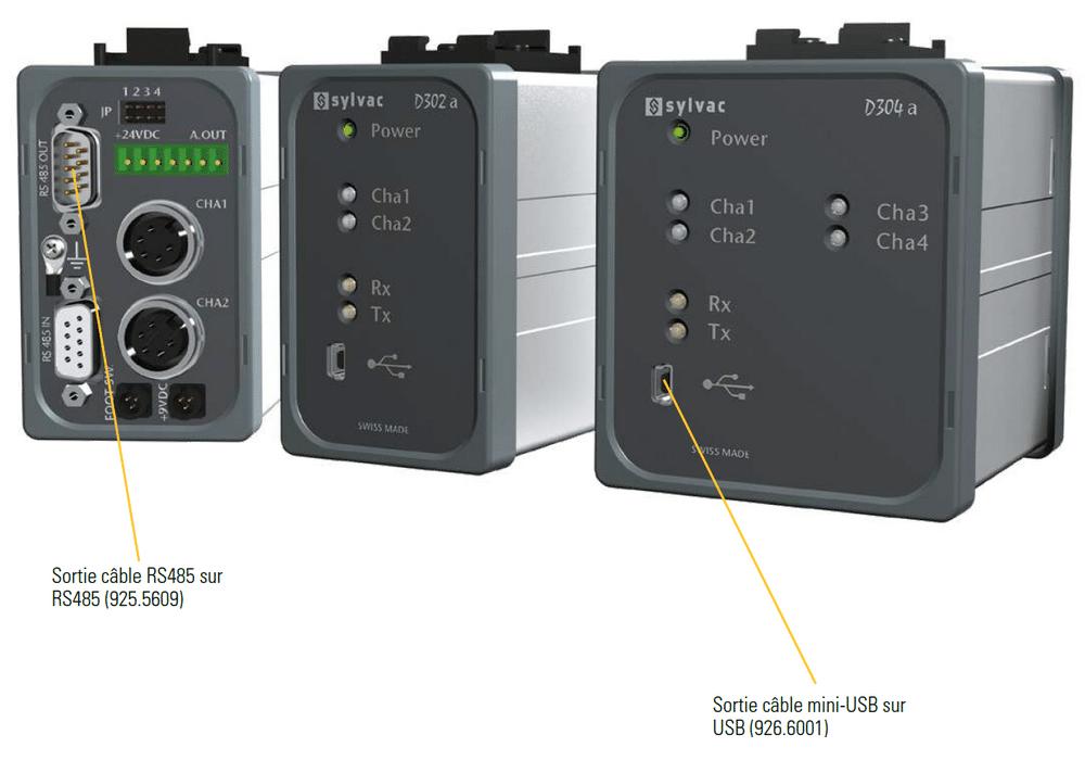Unité de multiplexage D302 / D304 Sylvac