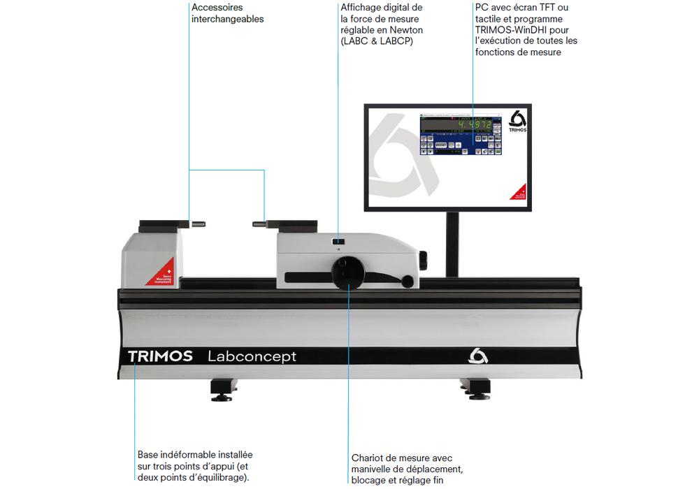 Banc de mesure Trimos modèle HC / HC+ LABC / LABCP
