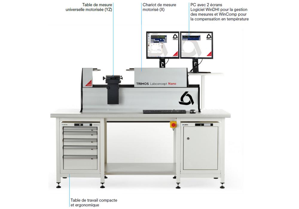 Banc de mesure Trimos modèle Lab Concept Nano