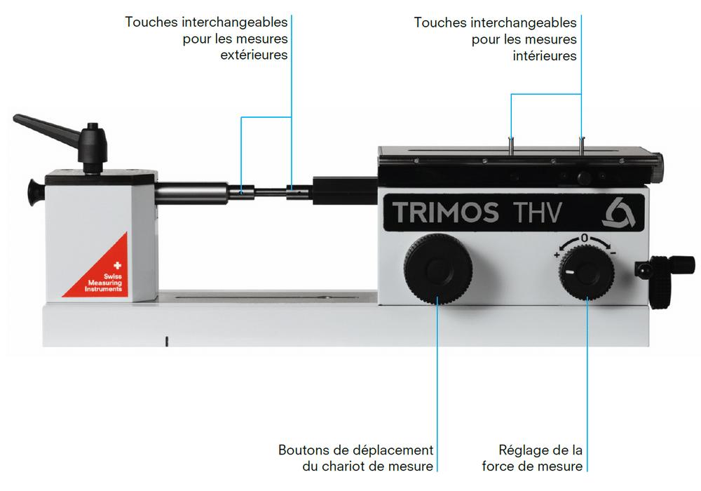 Banc de mesure Trimos modèle THV